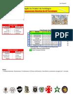 Resultados da 1ª Jornada da Fase Final do Campeonato Distrital da AF Portalegre em Futebol