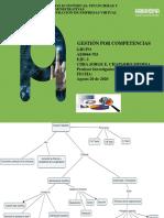 Presentación 2 GxC Grupo 703 Escuelas del Pensamiento Administrativo Profesor Jorge E. Chaparro Medina (agosto 20 de 2020)