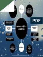 Novela gráfica vs cómic