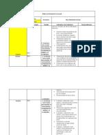 Matriz de Alineación Curricular 5to básico listo