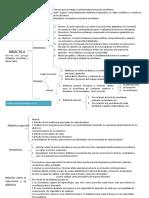 1.Didáctica Nerici.pdf