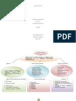 Actividad evaluativa 3 electiva mapa.pdf
