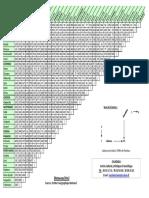 tableau-des-distances.pdf