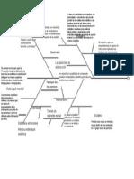 diagrama ishikawa.docx