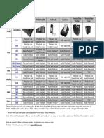 alesis_ipod_compatibility_chart___v1.6