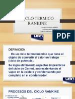 CICLO TERMICO RANKINE CICLOS TERMICOS