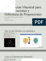 Distribución Muestral para las Proporciones y Diferencia de (2)