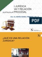 4Relación jurídica y condiciones de la acción
