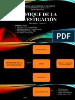 ENFOQUE DE LA INVESTIGACIÓN - SAMPIERI (1)