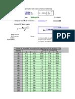 Hietogramas-a-partir-curvas-IDF CARRIZAL 24H.xls