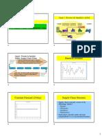 Handout 2_SCM-Cases (1).pdf