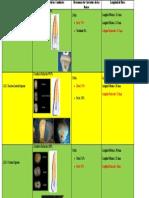 cuadro de anatomia en endodoncia