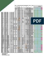 AWS_SWPS_matrix.pdf