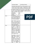 LENGUAJE-CUADRO-COMPARATIVO.docx