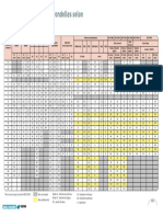 tableau-comparatif-rondelle-selon-norme-nfe-din-iso-pdf-43-ko-cla_d1-lcla1