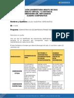 CUADRO COMPARATIVO ACTIVIDAD 2.