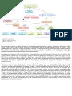 BIPARTIDISMOS EN COLOMBIA.docx