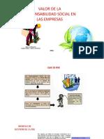 Valor de la RSE en las Empresas-1.pptx