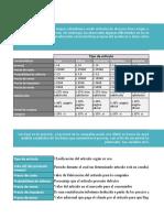 Anexo base de datos Inferencia Estadística-764 (1).xlsx