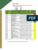 CLASE 9. Ejercicio de clasificacion de inventarios
