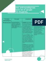 Corrientes Antropológicas.pdf