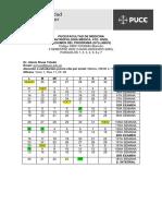 PROG RESUMEN AT MEDICA ARIVAS 2 2020 a.pdf