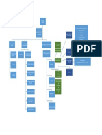 ACT 1. Mapa conceptual desarrollo integral