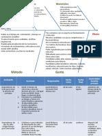 62997845-Diagrama-Espina-Pescado-Reclutamiento-y-Seleccion.pptx