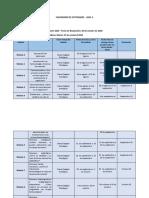 Calendario 2020-II Diplomado Farmacología Corte 2