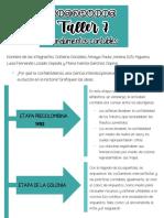 Plantilla taller 7.pdf