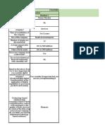 Database Excel File (Activity 2) (2).xlsx