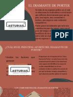 EL DIAMANTE DE PORTER (PRESENTACION)