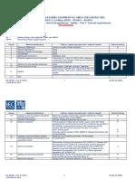 Provisional Eq  List IEC 60335-1(5.2)2016-20170814