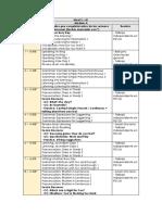 Calendario de Contenidos CV Level 3