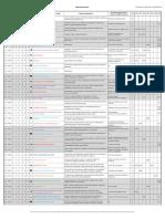 Grade de Disciplinas EE 20-2 V9