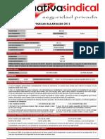 Tabla Salarial Seguridad Privada 2011