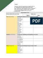 6s_evaluation_form