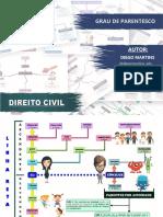 Mapa-Mental-Grau-de-parentesco.pdf