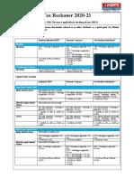 HDFC AMC Tax Reckoner 2020-21