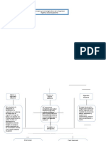 Mapa Conceptual Higiene Industrial-Erick Letona