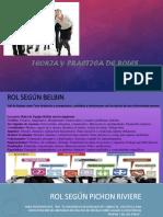 T 3 teoria y practica de roles_959897ed5d09cd352df00fb91f71ca53-3945.pdf