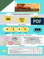 Azul Amarillo Colorido Iconos Negocios Empresa Infografía.pdf