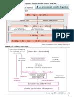 Chap1-Complément2-ProcessusduCDG_S6M2-1920.pdf
