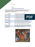 Listado de cuentos del Conde Lucanor 2019-20.docx