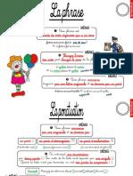Les leçons de grammaire CE2