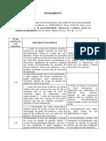 02. ARRETCHE, Marta. O mito da descentralização como indutor de maior democratização e eficiência das políticas públicas