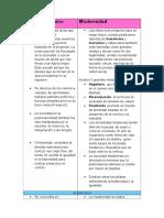 posmodernismoymodernidad-130924124900-phpapp01