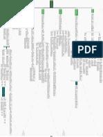 Mapa 1-2Automatización industrial mediante lógica cableada
