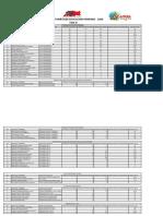 PLAZAS-VACATES-PRIMARIA-FASE-III.pdf