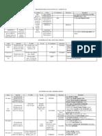 Cuadro Proposiciones.pdf